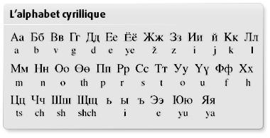 alphabet russe prononciation